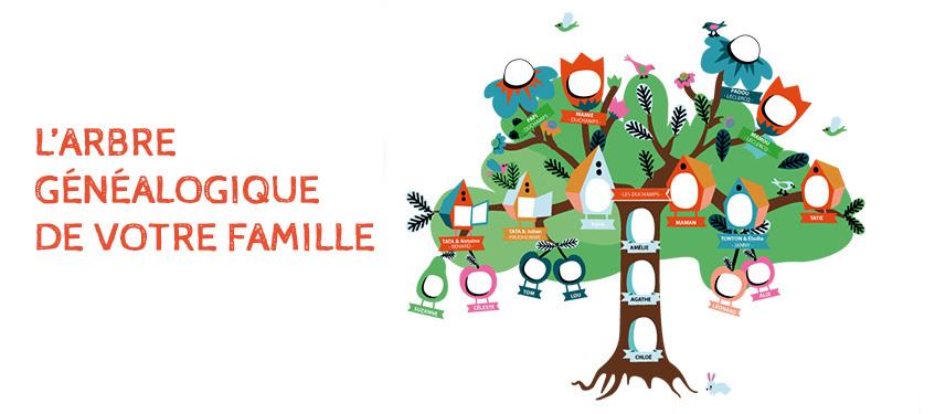 L'arbre généalogique de votre famille