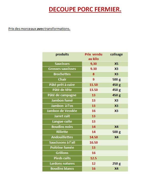 Colis viande de porc