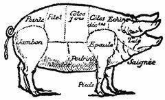 Colis panel de porc