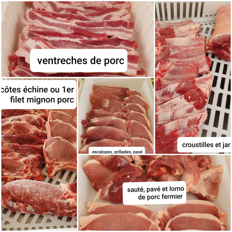 viande de la ferme